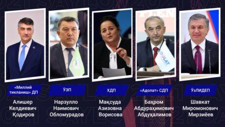 Кандидаты в президенты РУЗ, выехали в регионы